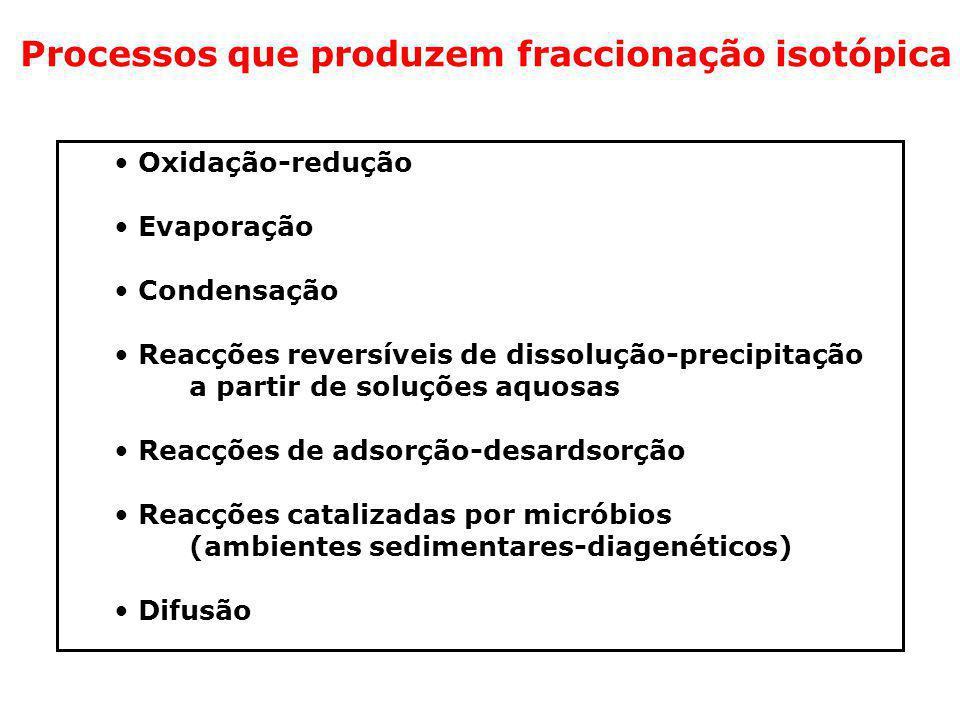 Processos que produzem fraccionação isotópica Oxidação-redução Evaporação Condensação Reacções reversíveis de dissolução-precipitação a partir de solu