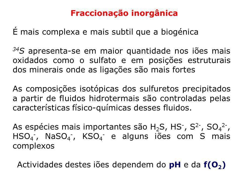 Fraccionação inorgânica É mais complexa e mais subtil que a biogénica 34 S apresenta-se em maior quantidade nos iões mais oxidados como o sulfato e em