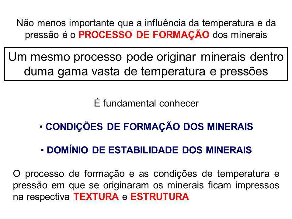 É fundamental conhecer CONDIÇÕES DE FORMAÇÃO DOS MINERAIS DOMÍNIO DE ESTABILIDADE DOS MINERAIS O processo de formação e as condições de temperatura e