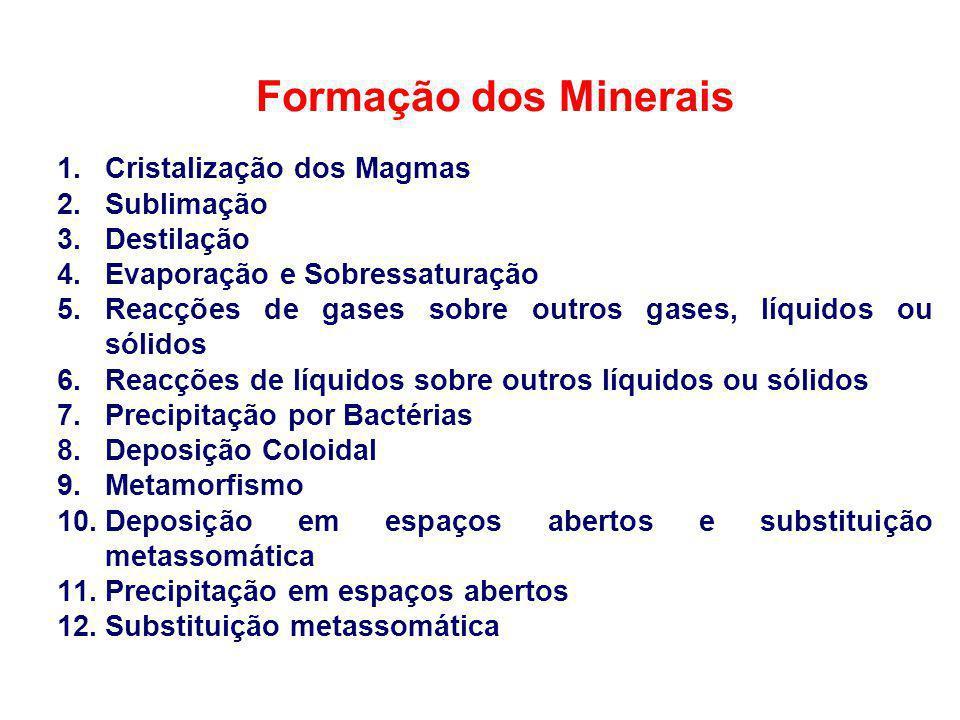 Formação dos Minerais 1.Cristalização dos Magmas 2.Sublimação 3.Destilação 4.Evaporação e Sobressaturação 5.Reacções de gases sobre outros gases, líqu
