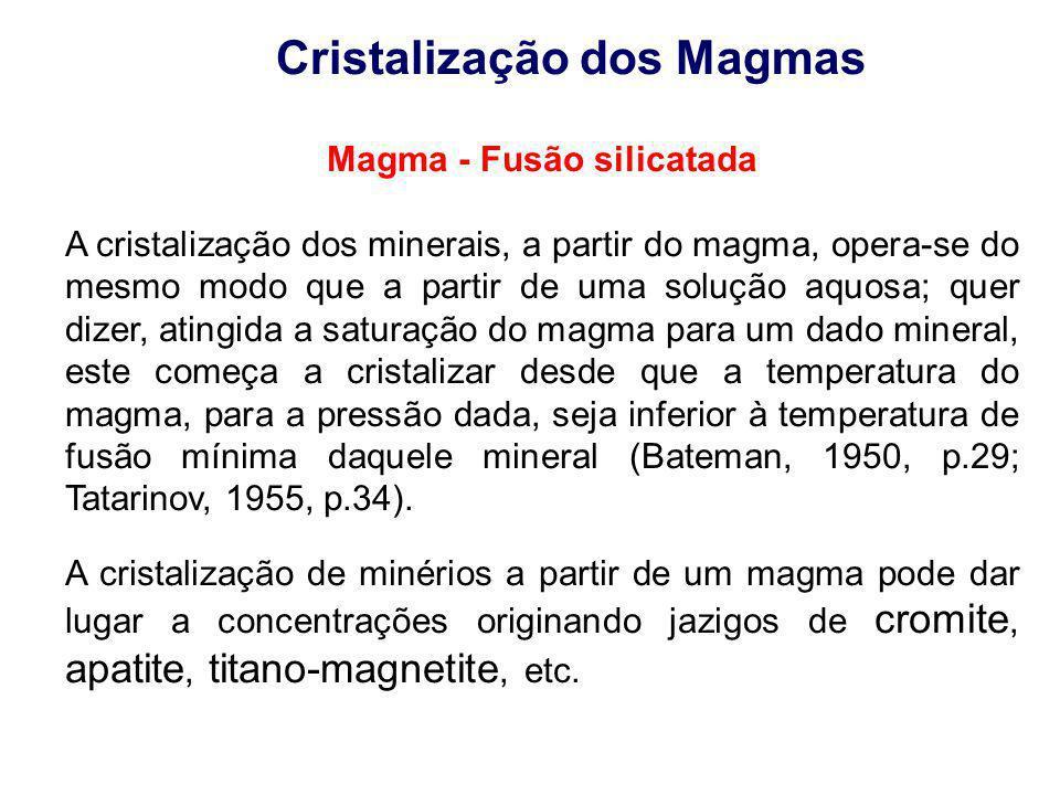 Cristalização dos Magmas Magma - Fusão silicatada A cristalização dos minerais, a partir do magma, opera-se do mesmo modo que a partir de uma solução