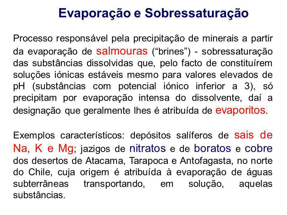 Evaporação e Sobressaturação Processo responsável pela precipitação de minerais a partir da evaporação de salmouras (brines) - sobressaturação das sub