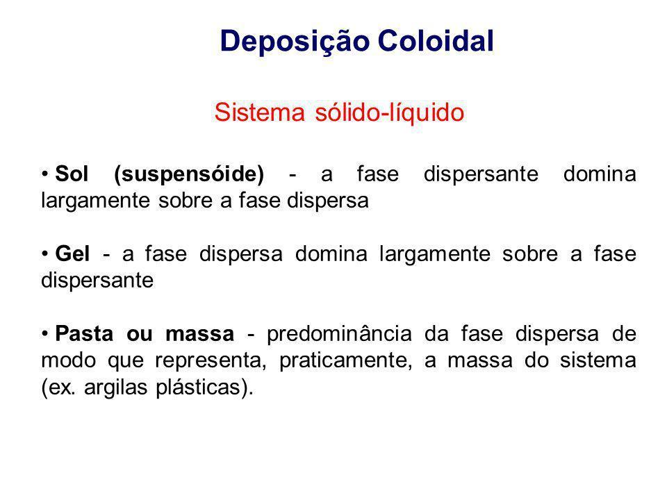 Deposição Coloidal Sol (suspensóide) - a fase dispersante domina largamente sobre a fase dispersa Gel - a fase dispersa domina largamente sobre a fase