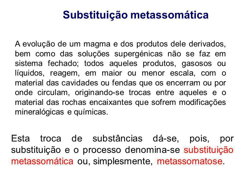 Substituição metassomática A evolução de um magma e dos produtos dele derivados, bem como das soluções supergénicas não se faz em sistema fechado; tod