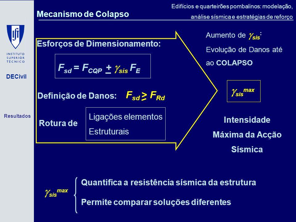 DECivil Edifícios e quarteirões pombalinos: modelação, análise sísmica e estratégias de reforço F sd = F CQP + sis F E Definição de Danos: Esforços de Dimensionamento: Rotura de Ligações elementos Estruturais F sd > F Rd Intensidade Máxima da Acção Sísmica sis max Aumento de sis : Evolução de Danos até ao COLAPSO sis max Quantifica a resistência sísmica da estrutura Permite comparar soluções diferentes Mecanismo de Colapso Resultados