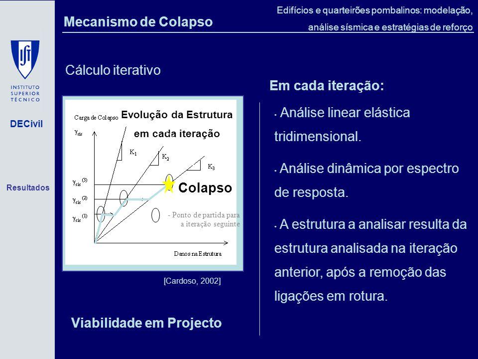 DECivil Edifícios e quarteirões pombalinos: modelação, análise sísmica e estratégias de reforço Cálculo iterativo Análise linear elástica tridimensional.