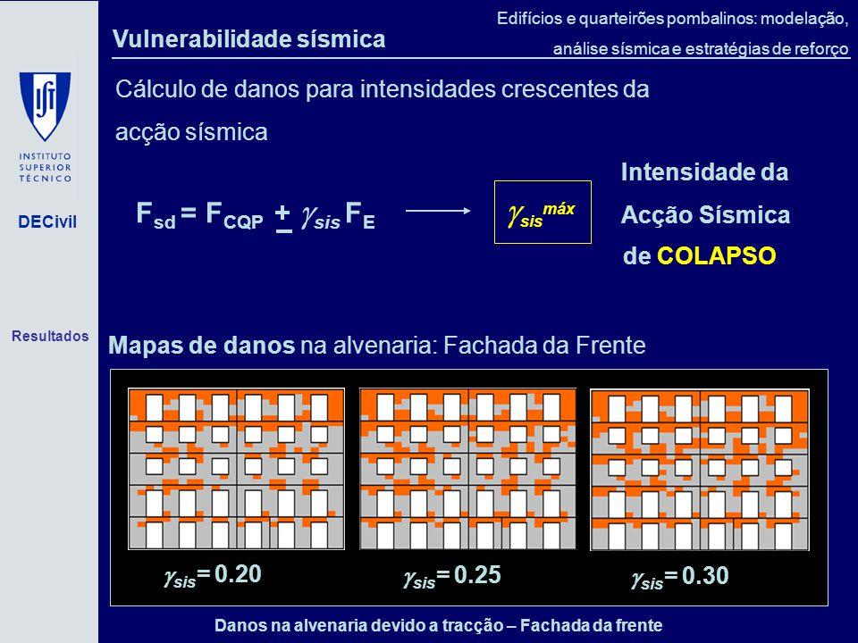DECivil Edifícios e quarteirões pombalinos: modelação, análise sísmica e estratégias de reforço Danos na alvenaria devido a tracção – Fachada da frente sis = 0.20 sis = 0.25 sis = 0.30 Mapas de danos na alvenaria: Fachada da Frente Intensidade da Acção Sísmica de COLAPSO Cálculo de danos para intensidades crescentes da acção sísmica Vulnerabilidade sísmica sis máx F sd = F CQP + sis F E Resultados