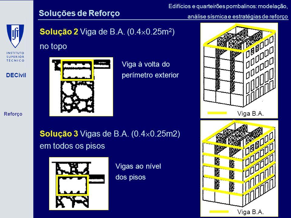DECivil Edifícios e quarteirões pombalinos: modelação, análise sísmica e estratégias de reforço Solução 2 Viga de B.A.