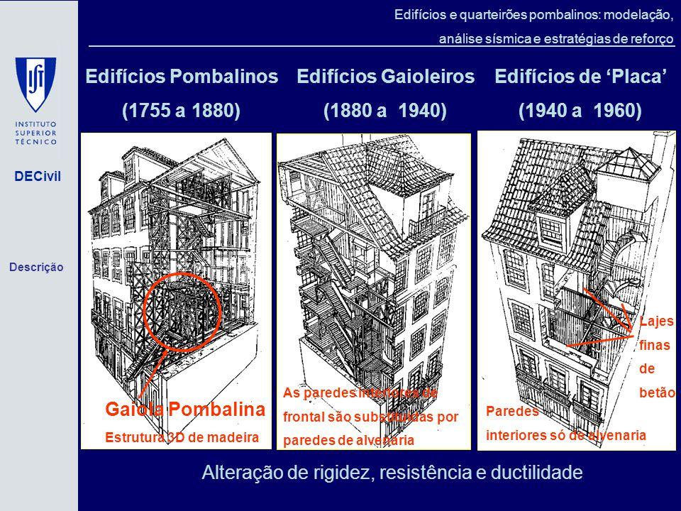DECivil Edifícios e quarteirões pombalinos: modelação, análise sísmica e estratégias de reforço Edifícios Pombalinos (1755 a 1880) Gaiola Pombalina Estrutura 3D de madeira Edifícios de Placa (1940 a 1960) Paredes interiores só de alvenaria Lajes finas de betão Edifícios Gaioleiros (1880 a 1940) As paredes interiores de frontal são substituídas por paredes de alvenaria Alteração de rigidez, resistência e ductilidade Descrição