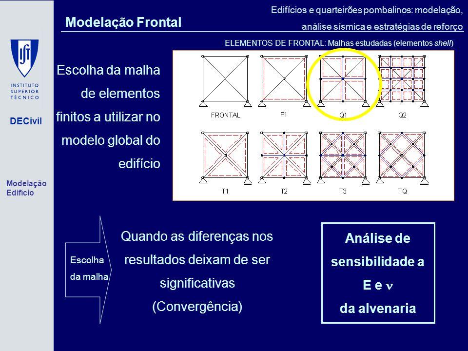 DECivil Edifícios e quarteirões pombalinos: modelação, análise sísmica e estratégias de reforço Edifício-exemplo Rua da Prata, 210 a 212 E CBCB CBCB H F G in [Santos, 2000] Modelação Edifício