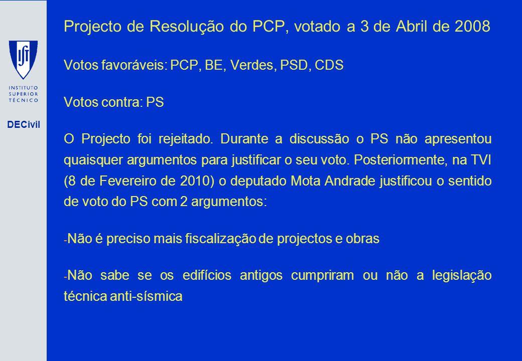 DECivil Projecto de Resolução do PCP, votado a 3 de Abril de 2008 Votos favoráveis: PCP, BE, Verdes, PSD, CDS Votos contra: PS O Projecto foi rejeitad