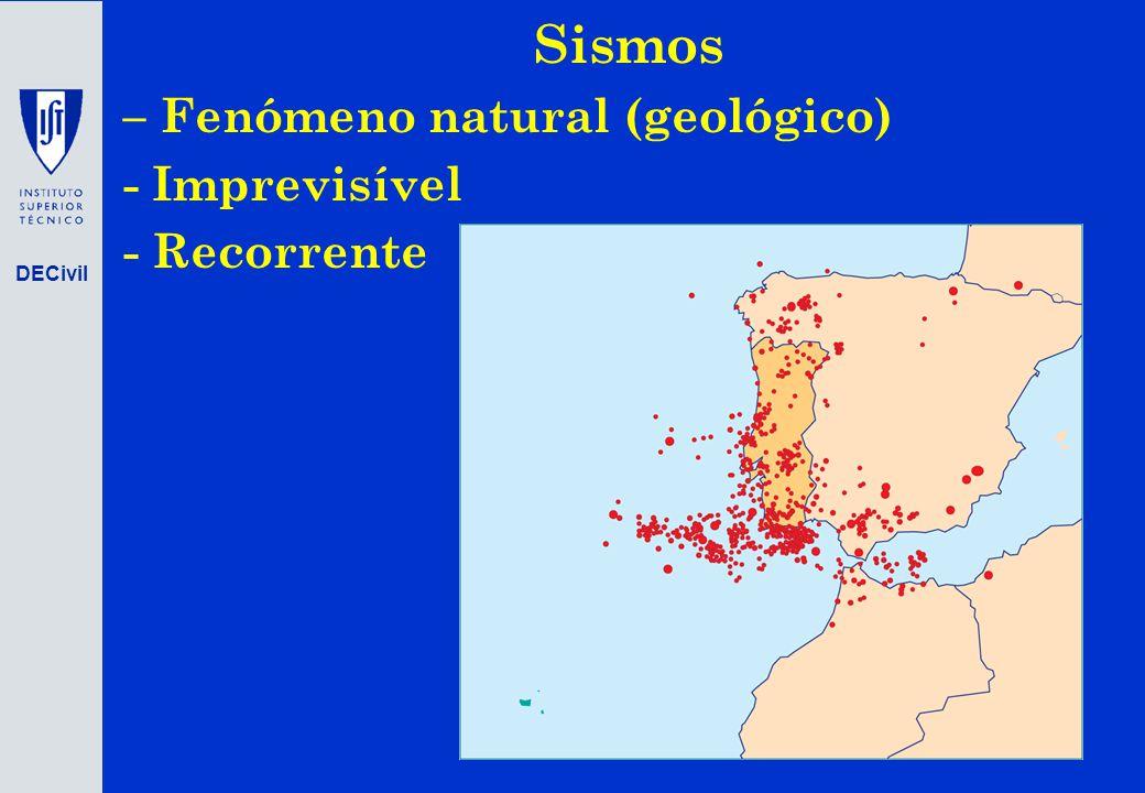 DECivil Potenciais Consequências em Portugal Um único sismo (que atinja a região de Lisboa) pode causar dezenas de milhar de mortos e prejuizos materiais de cerca de 60% do PIB (Sismos e Edifícios, pág 125 e 625) Fontes: Tese da Drª Luisa Sousa (LNEC) - com base nos Censos 2001 e vulnerabilidade sísmica do parque construído Comparações com sismos do passado (1755, 1531) Comparações com sismos recentes em outros países (Kobe 1995, Turquia, 1999)