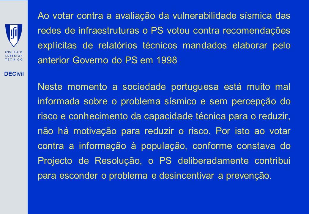 Ao votar contra a avaliação da vulnerabilidade sísmica das redes de infraestruturas o PS votou contra recomendações explícitas de relatórios técnicos