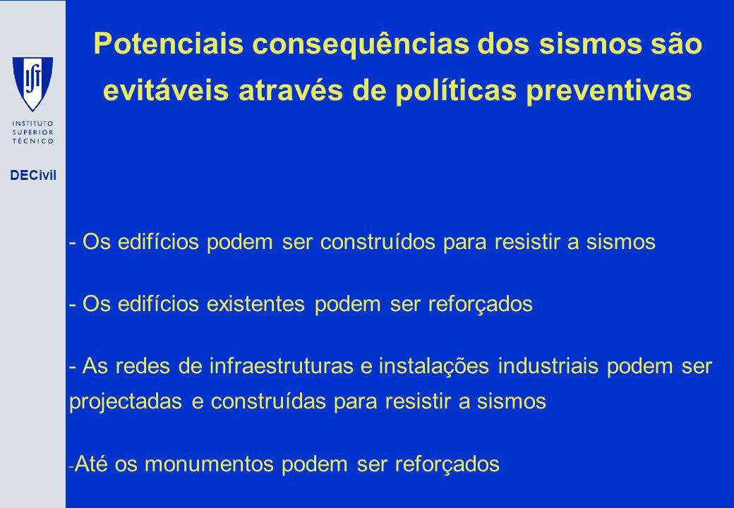 DECivil Projecto de Resolução do PCP, votado a 3 de Abril de 2008 Votos favoráveis: PCP, BE, Verdes, PSD, CDS Votos contra: PS O Projecto foi rejeitado.