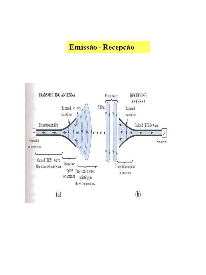 Emissão - Recepção