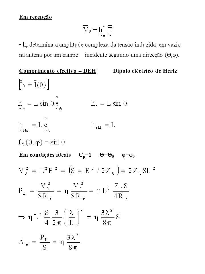 Em recepção h e determina a amplitude complexa da tensão induzida em vazio na antena por um campo incidente segundo uma direcção (Ө,φ). Comprimento ef