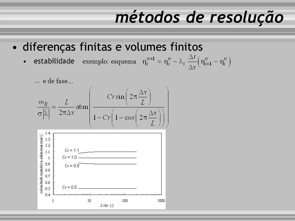 métodos de resolução diferenças finitas e volumes finitos estabilidade exemplo: esquema... e de fase...