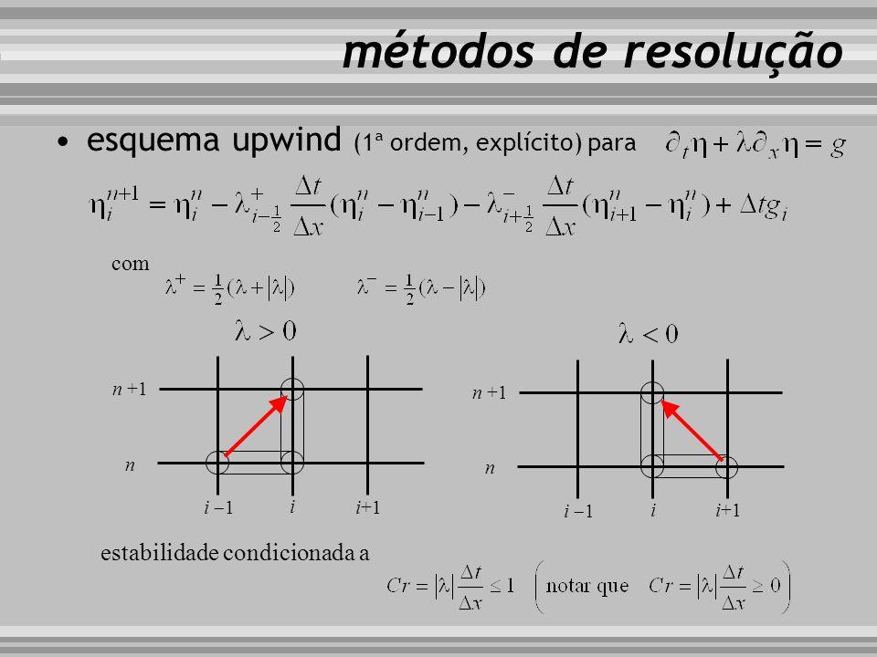 esquema upwind (1ª ordem, explícito) para métodos de resolução i i+1 i 1 n n +1 i i+1 i 1 n n +1 com estabilidade condicionada a