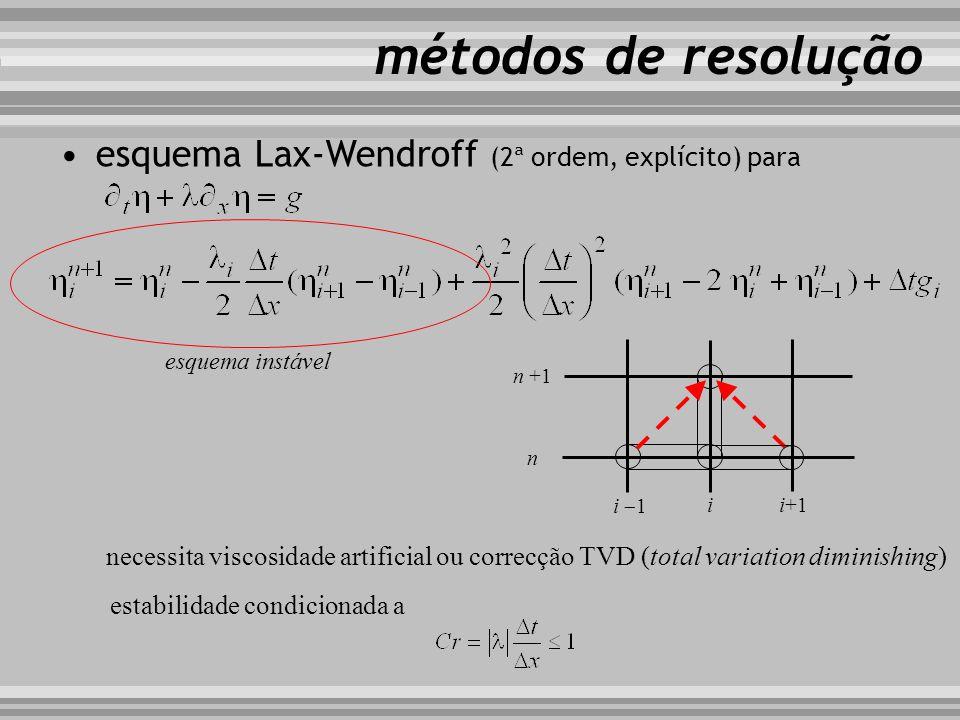 métodos de resolução esquema Lax-Wendroff (2ª ordem, explícito) para i i+1 i 1 n n +1 esquema instável estabilidade condicionada a necessita viscosida