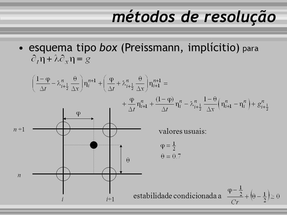métodos de resolução ii+1 n n +1 estabilidade condicionada a valores usuais: esquema tipo box (Preissmann, implícitio) para