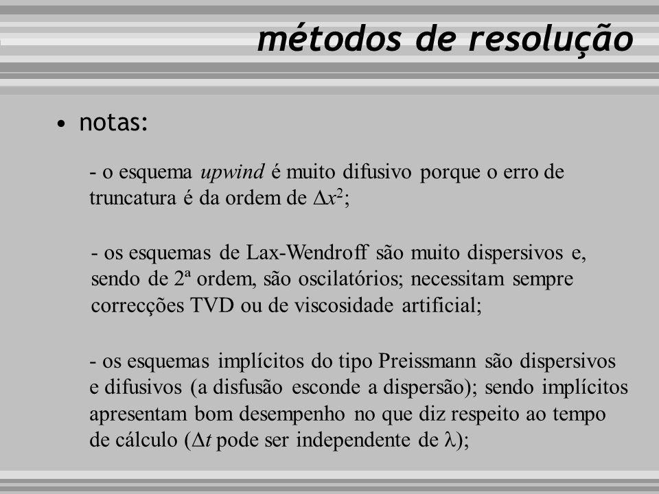 métodos de resolução notas: - o esquema upwind é muito difusivo porque o erro de truncatura é da ordem de x 2 ; - os esquemas de Lax-Wendroff são muit