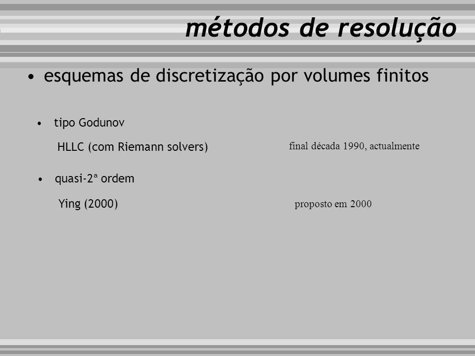 esquemas de discretização por volumes finitos métodos de resolução tipo Godunov HLLC (com Riemann solvers) quasi-2ª ordem Ying (2000) final década 199