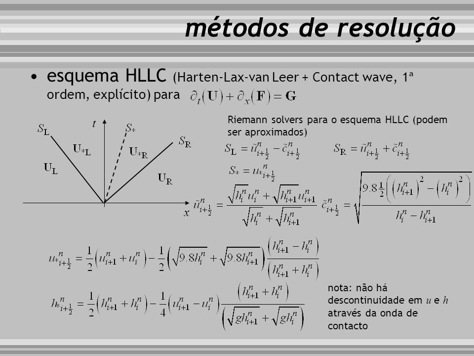 esquema HLLC (Harten-Lax-van Leer + Contact wave, 1ª ordem, explícito) para métodos de resolução t x Riemann solvers para o esquema HLLC (podem ser ap