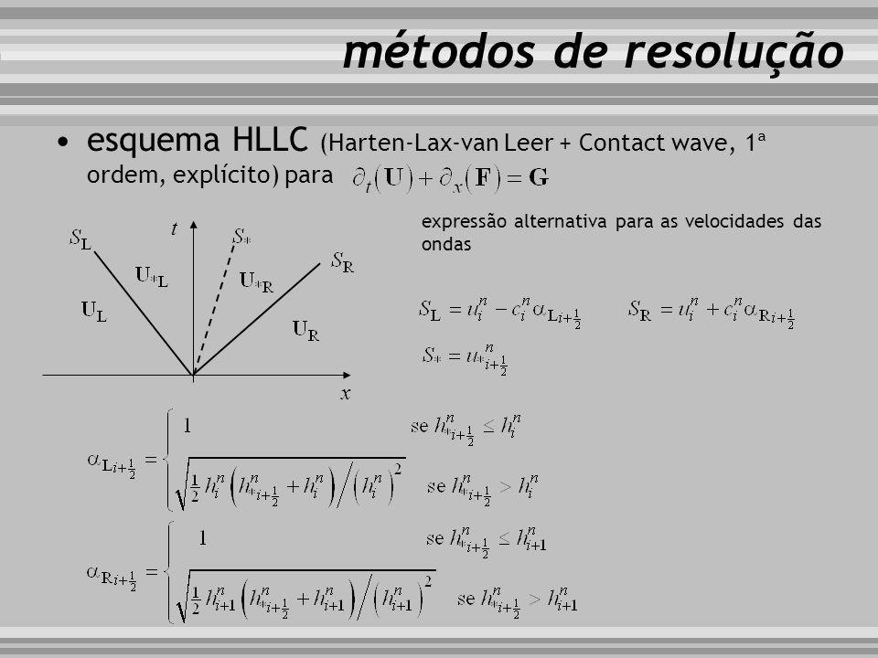 esquema HLLC (Harten-Lax-van Leer + Contact wave, 1ª ordem, explícito) para métodos de resolução t x expressão alternativa para as velocidades das ond