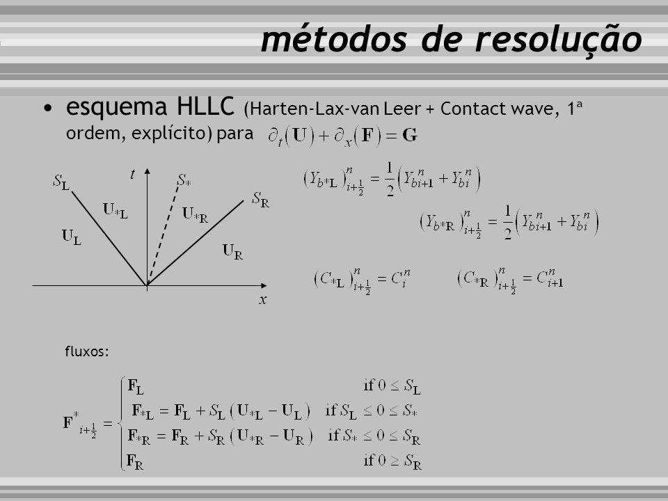 esquema HLLC (Harten-Lax-van Leer + Contact wave, 1ª ordem, explícito) para métodos de resolução t x fluxos: