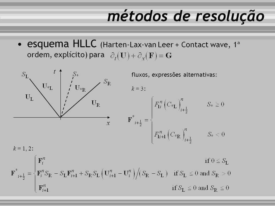 esquema HLLC (Harten-Lax-van Leer + Contact wave, 1ª ordem, explícito) para métodos de resolução t x fluxos, expressões alternativas: k = 3 : k = 1, 2
