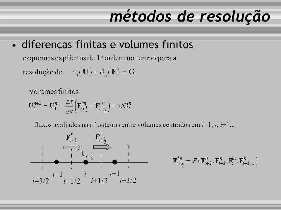 diferenças finitas e volumes finitos métodos de resolução volumes finitos, em geral esquemas explícitos de 1ª ordem no tempo para a resolução de bibliografia: Leveque 1980, Hirsh 1990, Toro 1998, Leveque 2002.