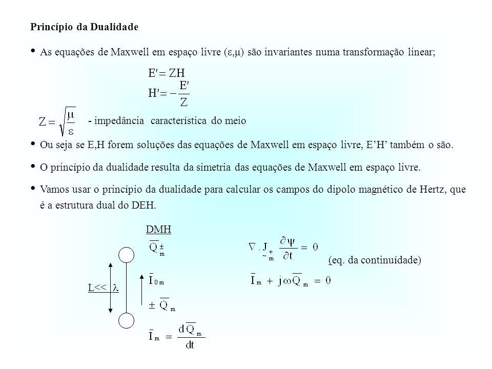 Princípio da Dualidade As equações de Maxwell em espaço livre (ε,μ) são invariantes numa transformação linear; - impedância característica do meio Ou