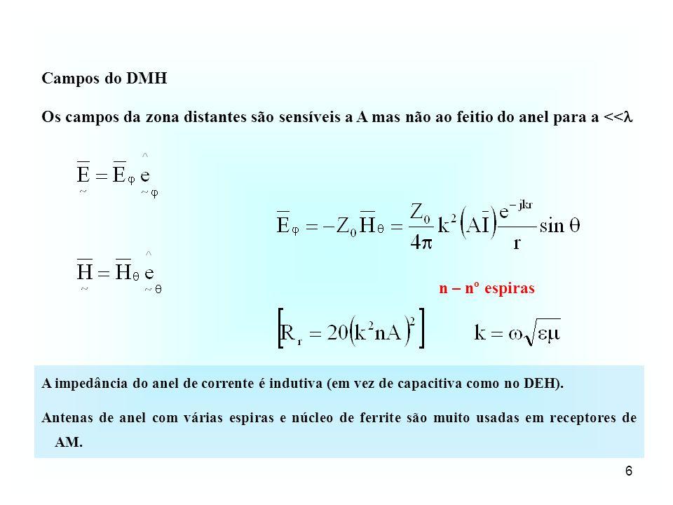 6 Campos do DMH Os campos da zona distantes são sensíveis a A mas não ao feitio do anel para a << n – nº espiras A impedância do anel de corrente é in