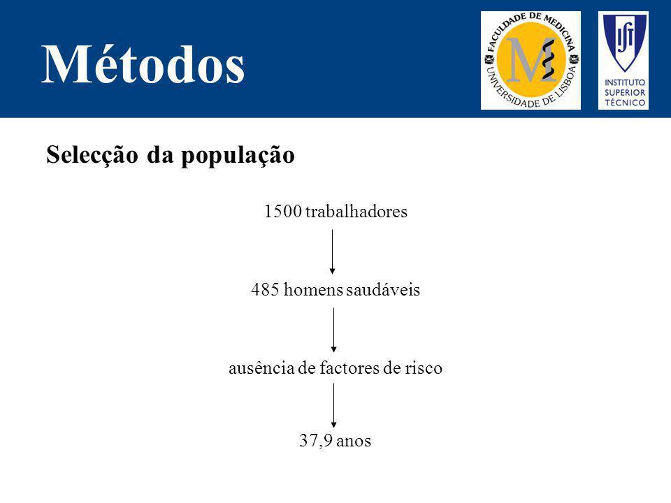 Métodos Selecção da população ausência de factores de risco 1500 trabalhadores 485 homens saudáveis 37,9 anos