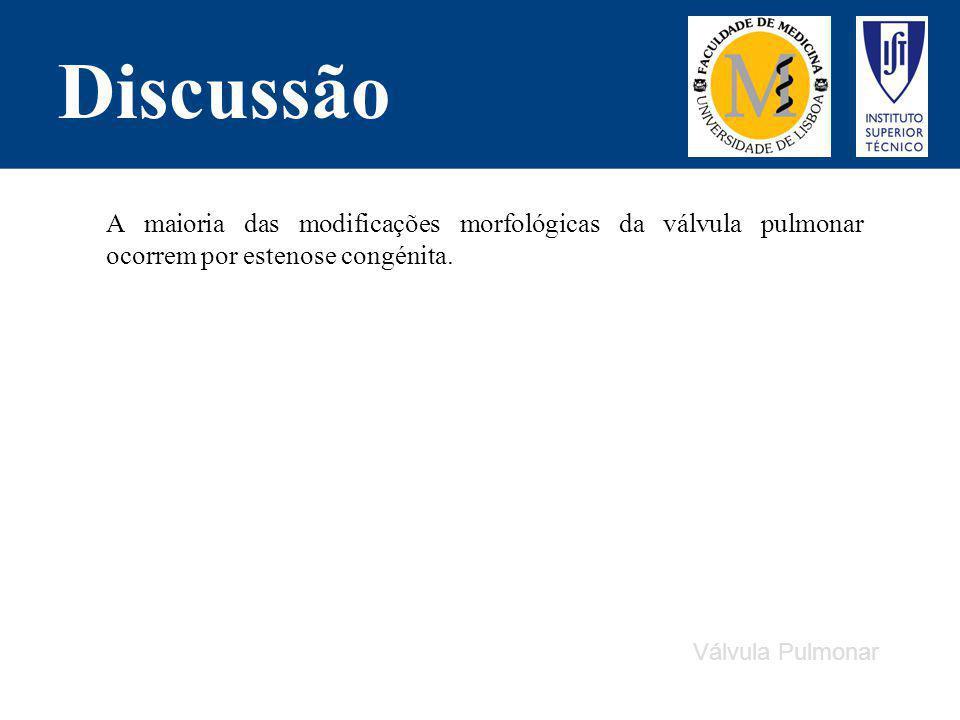 Discussão Válvula Pulmonar A maioria das modificações morfológicas da válvula pulmonar ocorrem por estenose congénita.