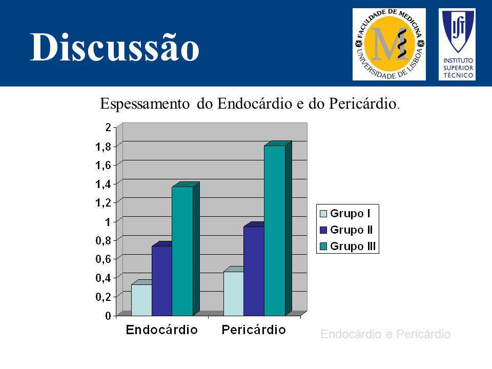 Discussão Espessamento do Endocárdio e do Pericárdio. Endocárdio e Pericárdio