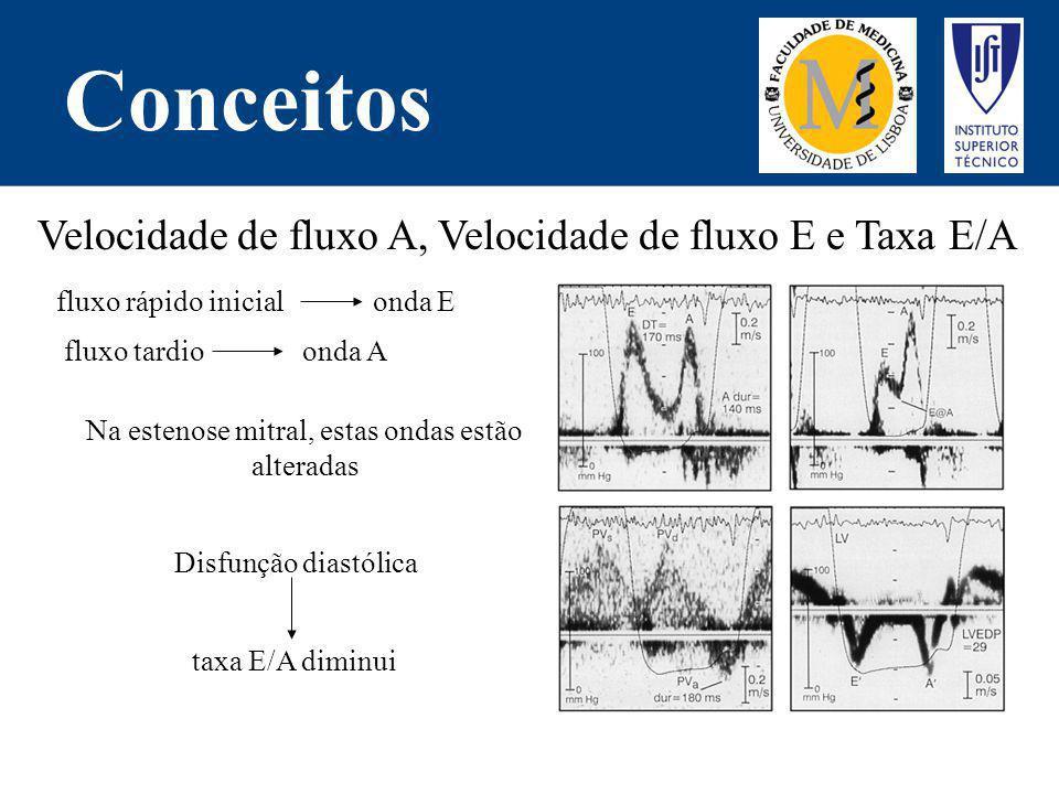 Conceitos Velocidade de fluxo A, Velocidade de fluxo E e Taxa E/A onda A Na estenose mitral, estas ondas estão alteradas taxa E/A diminui fluxo rápido