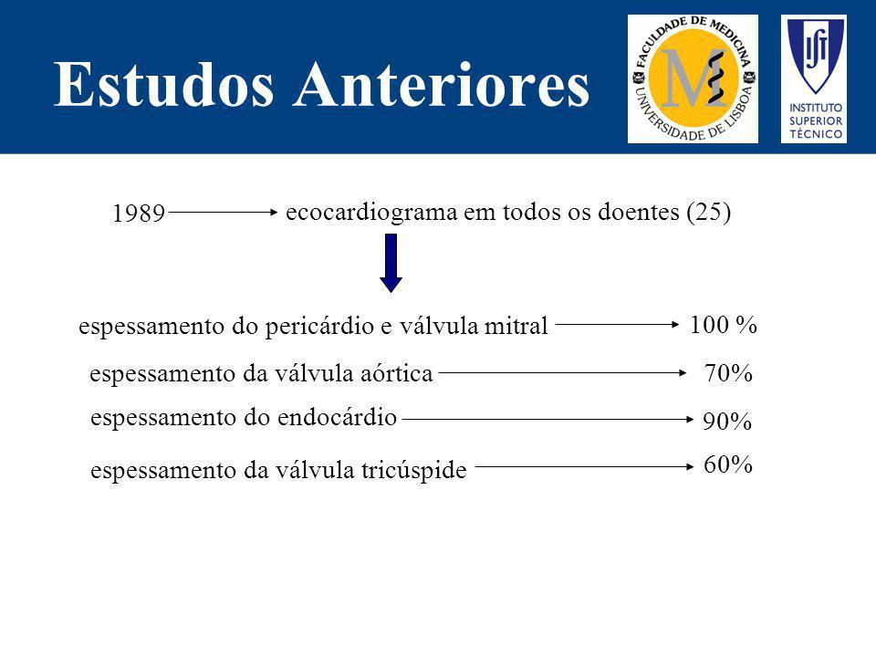 Estudos Anteriores 60% 1989 ecocardiograma em todos os doentes (25) espessamento do pericárdio e válvula mitral 100 % espessamento da válvula aórtica7