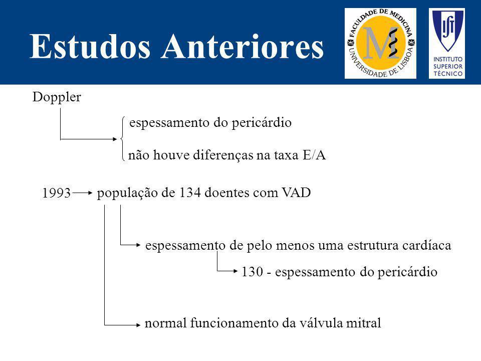 Estudos Anteriores não houve diferenças na taxa E/A normal funcionamento da válvula mitral Doppler espessamento do pericárdio 1993 população de 134 do