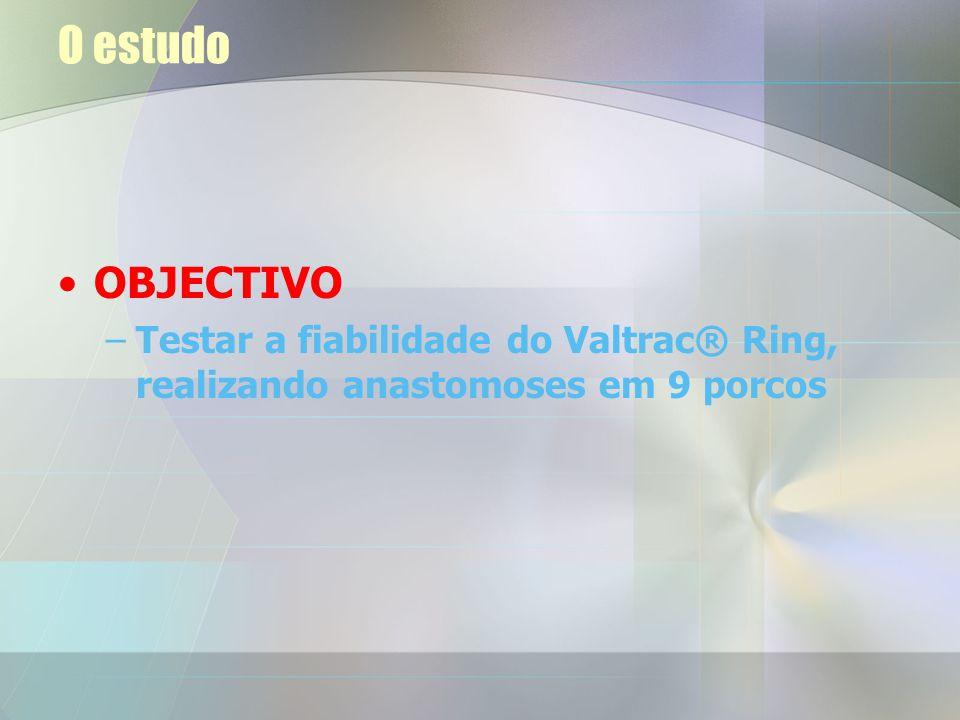 Aplicador Valtrac Permite a introdução do anel na cavidade abdominal, eliminando a necessidade de contacto manual com o anel
