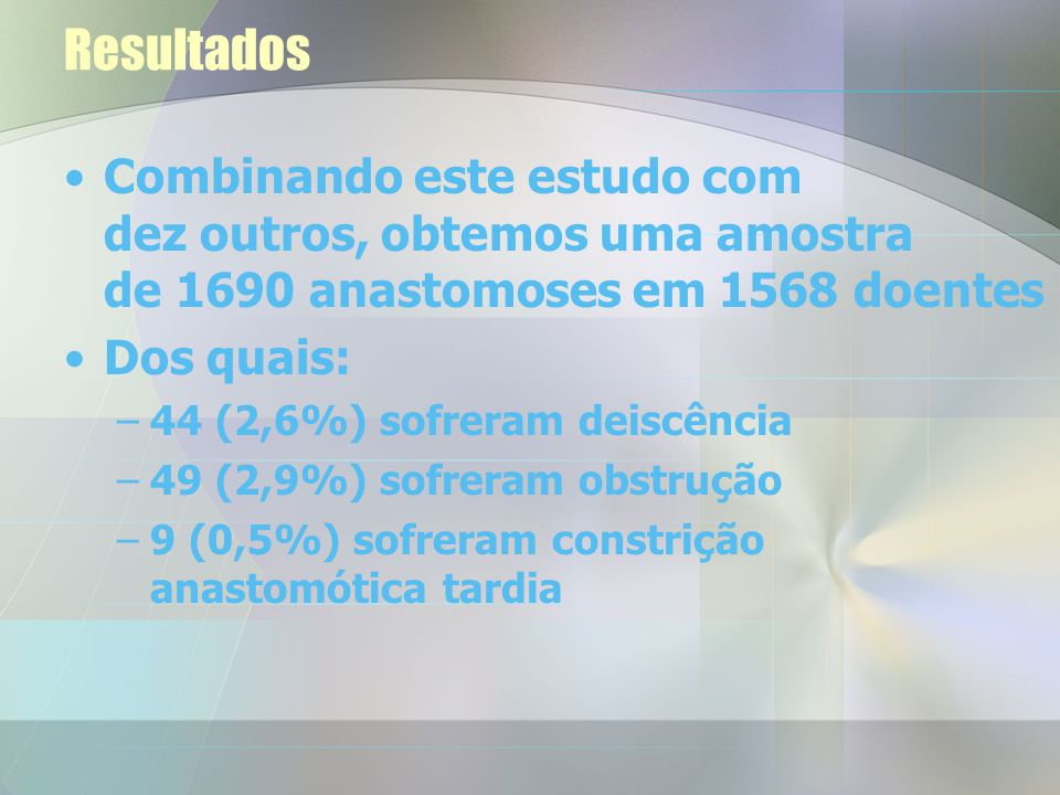 Resultados Deiscência em 17 doentes, 3% –Completa em 4 casos Todos requereram nova operação –Parcial em 13 casos 1 doente requereu nova operação 4 doe