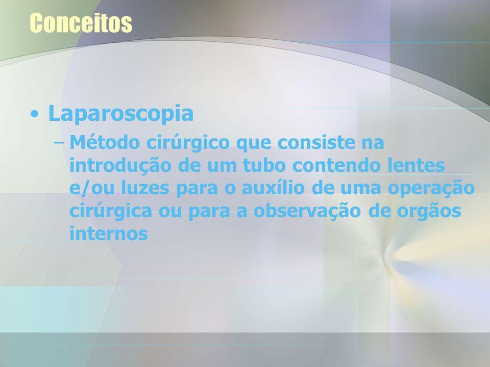 Conceitos Laparoscopia –Método cirúrgico que consiste na introdução de um tubo contendo lentes e/ou luzes para o auxílio de uma operação cirúrgica ou para a observação de orgãos internos