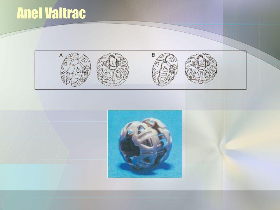Técnica operatória 2ª fase 1.Introduziu-se o Valtrac Applicator pelo ânus do animal 2.Avançou-se o aplicador até se projectar pela parte distal do intestino para a cavidade intra-abdominal 3.O anel, colocado na parte proximal do intestino, conectou-se ao aplicador