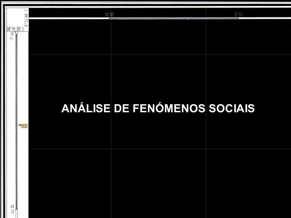 ANÁLISE DE FENÓMENOS SOCIAIS