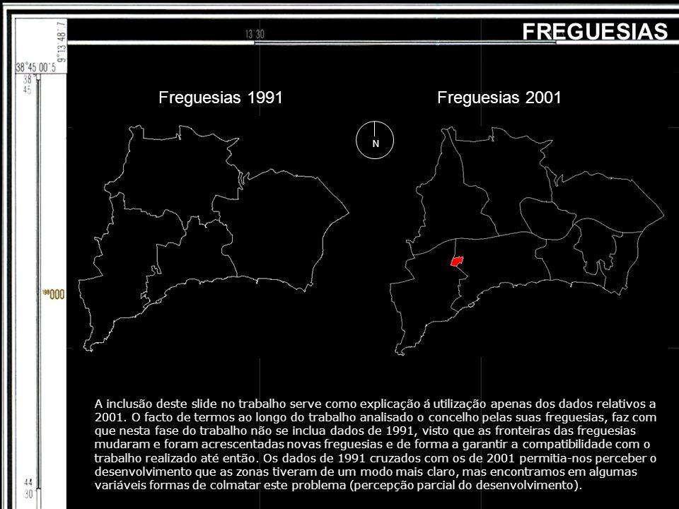 FREGUESIAS Freguesias 1991Freguesias 2001 A inclusão deste slide no trabalho serve como explicação á utilização apenas dos dados relativos a 2001. O f