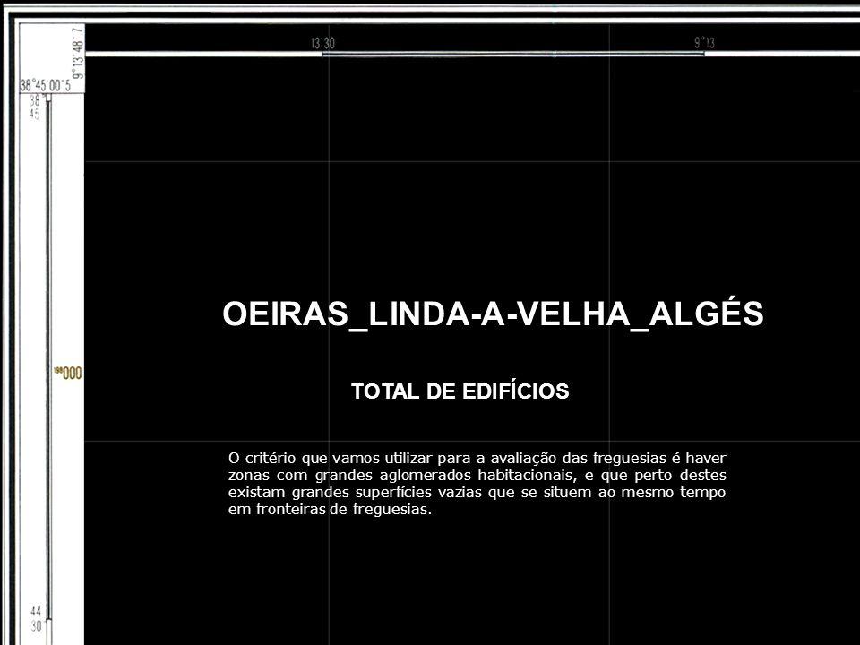 OEIRAS_LINDA-A-VELHA_ALGÉS TOTAL DE EDIFÍCIOS O critério que vamos utilizar para a avaliação das freguesias é haver zonas com grandes aglomerados habi