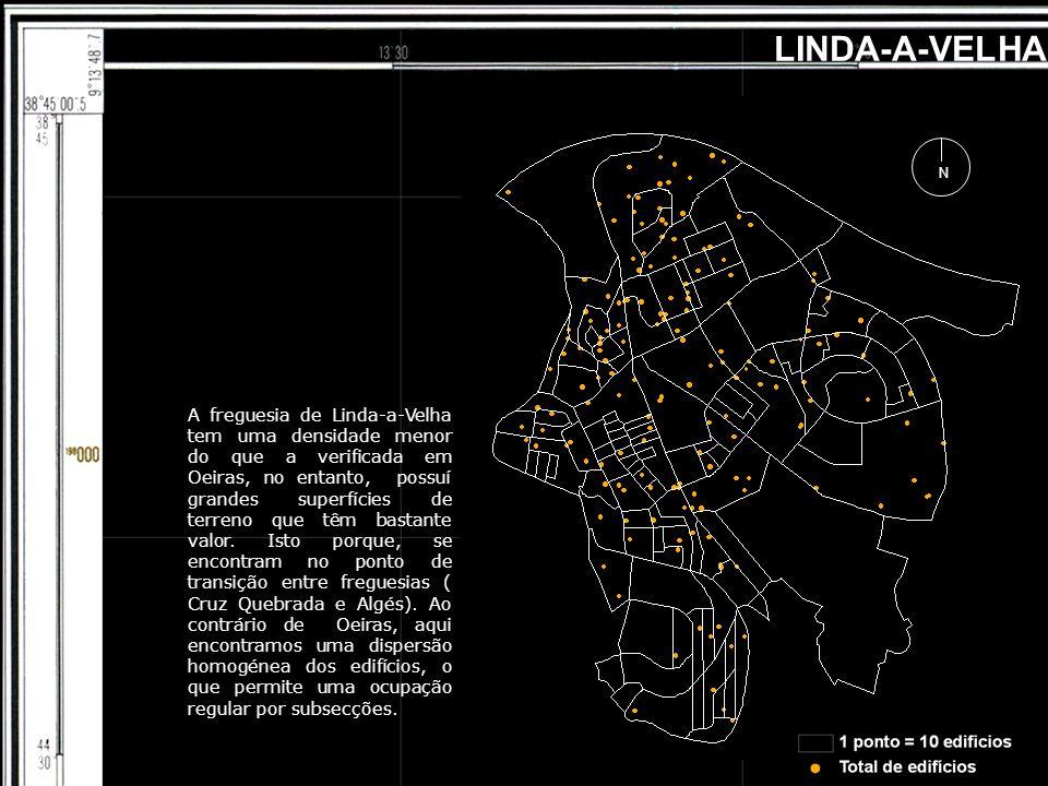 LINDA-A-VELHA A freguesia de Linda-a-Velha tem uma densidade menor do que a verificada em Oeiras, no entanto, possuí grandes superfícies de terreno que têm bastante valor.