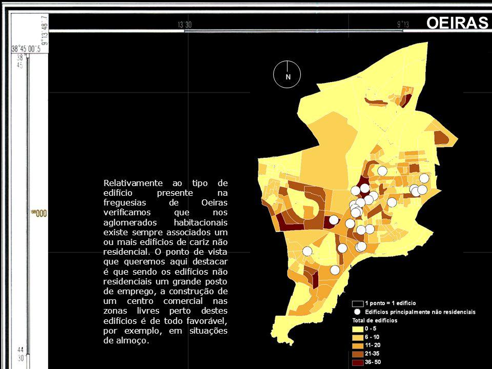 OEIRAS N Relativamente ao tipo de edifício presente na freguesias de Oeiras verificamos que nos aglomerados habitacionais existe sempre associados um ou mais edifícios de cariz não residencial.