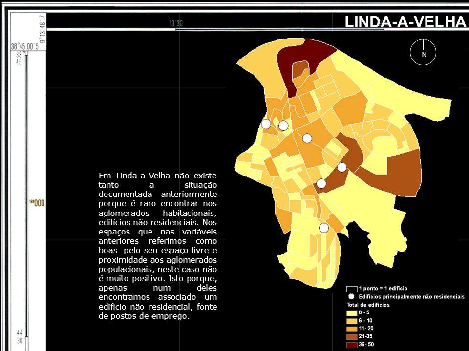 LINDA-A-VELHA N Em Linda-a-Velha não existe tanto a situação documentada anteriormente porque é raro encontrar nos aglomerados habitacionais, edifícios não residenciais.