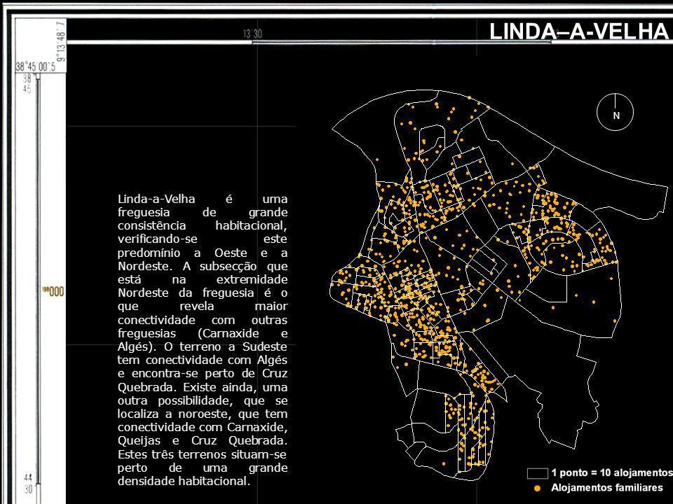 LINDA–A-VELHA Linda-a-Velha é uma freguesia de grande consistência habitacional, verificando-se este predomínio a Oeste e a Nordeste. A subsecção que